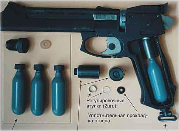 Газовые баллоны для пистолета