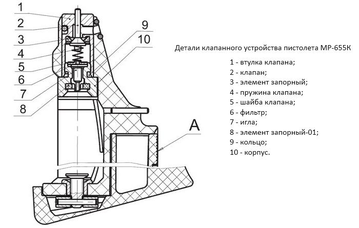 Клапанное устройство